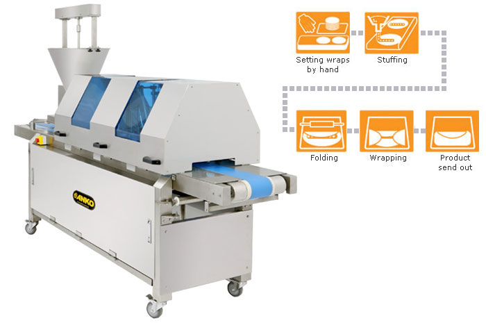 Automatic burrito wrapping machine BR-1800