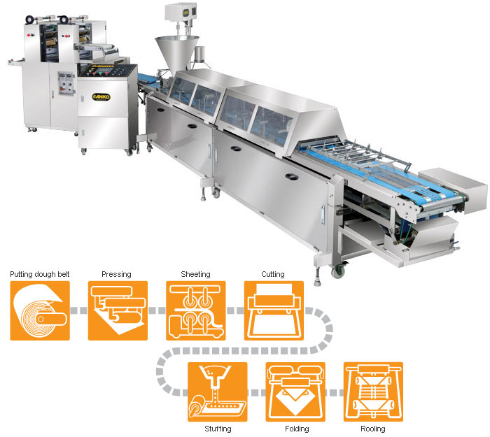 ER-24 egg roll production line