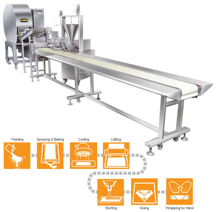 Semi-automatique spring roll production line